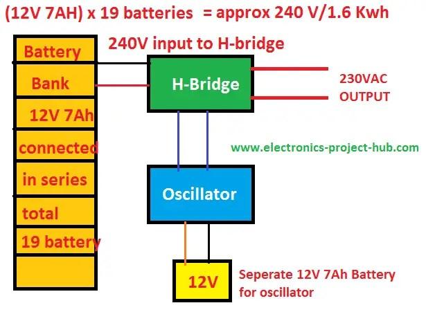 240v to 12v transformer wiring diagram kitchen electrical diagrams simple less inverter circuit 1000 watt diy block of