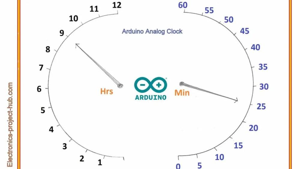 medium resolution of analog clock using arduino and servo motors u2013 diy electronics projectsanalog clock using arduino