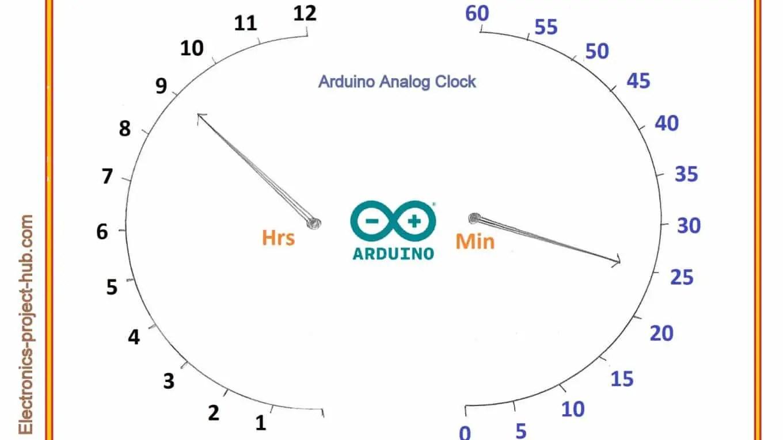 hight resolution of analog clock using arduino and servo motors u2013 diy electronics projectsanalog clock using arduino