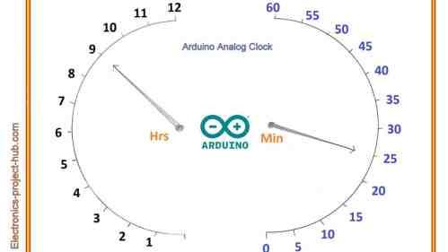small resolution of analog clock using arduino and servo motors u2013 diy electronics projectsanalog clock using arduino