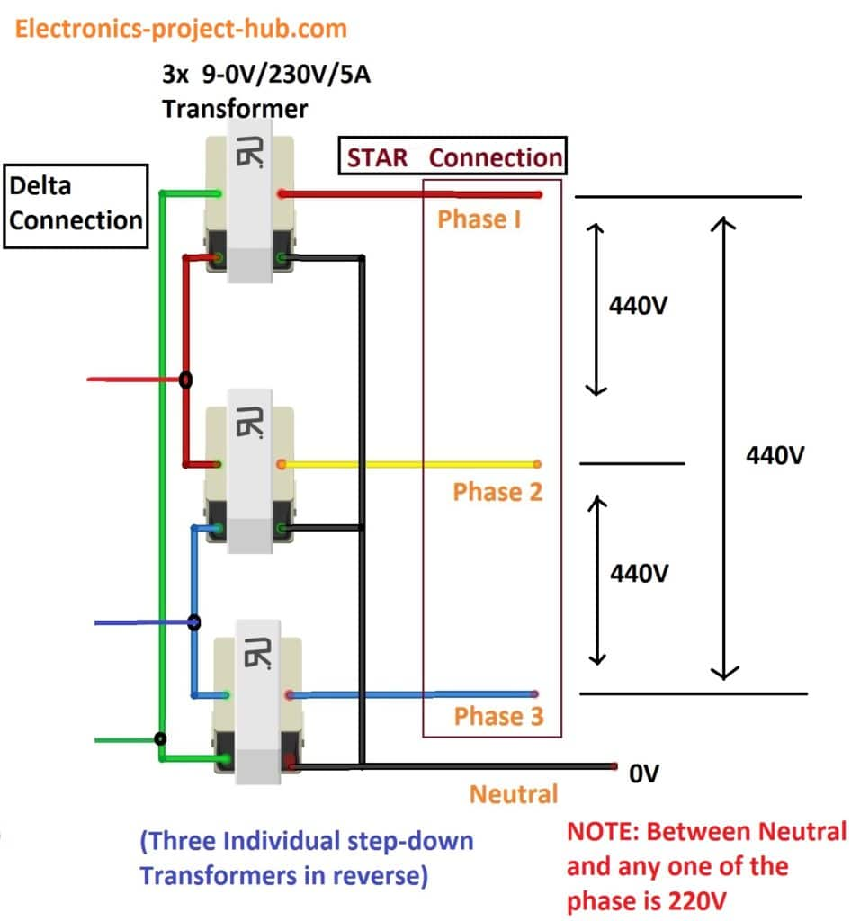 hight resolution of three phase inverter transformer
