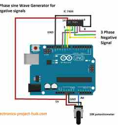 3 phase sine wave generator code arduino diy electronics projects driving a threephase motor using arduino pwm outputs timing diagram [ 1464 x 1398 Pixel ]