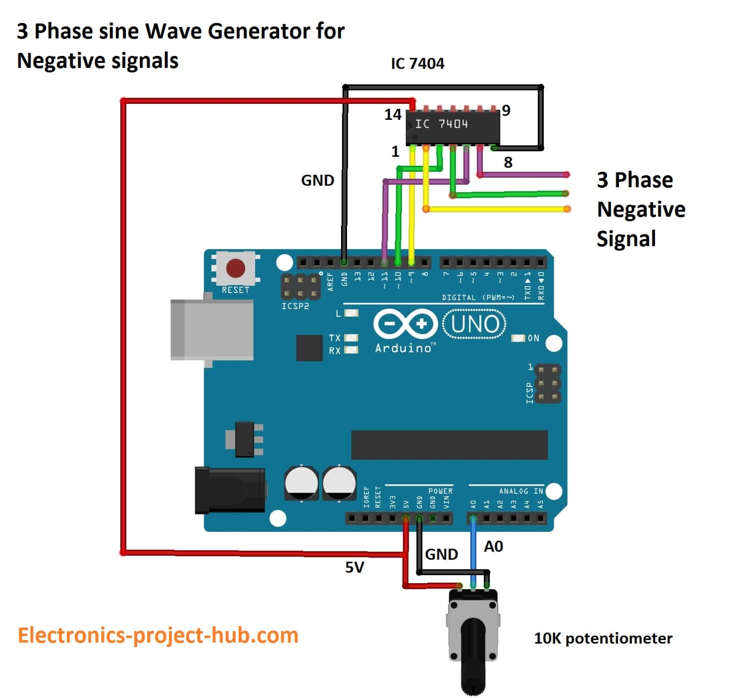 hight resolution of 3 phase sine wave generator code arduino diy electronics projects driving a threephase motor using arduino pwm outputs timing diagram