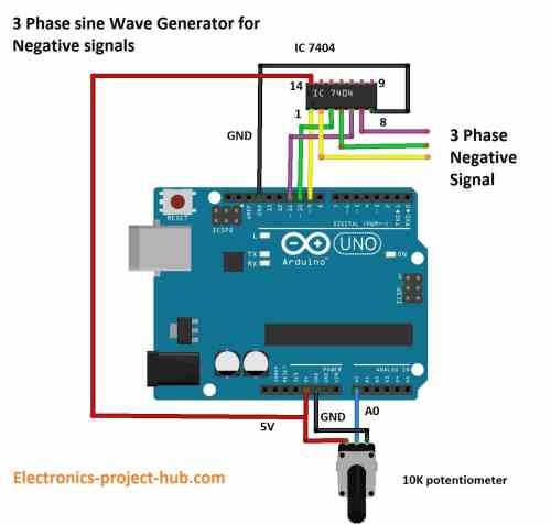 small resolution of 3 phase sine wave generator code arduino diy electronics projects driving a threephase motor using arduino pwm outputs timing diagram