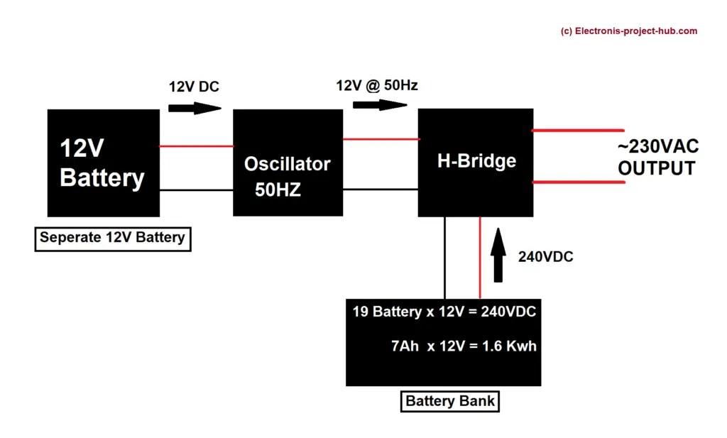 Simple Transformer-less Inverter Circuit – 1000 Watt
