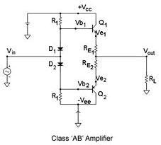 Classes Of Amplifier Operation