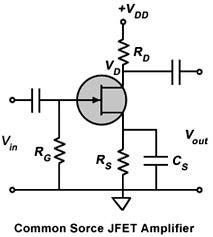 Common Source JFET Amplifier