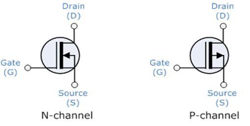 MOSFET Drivers: the Critical Link Between Processor and