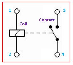 Design Considerations Using Relay