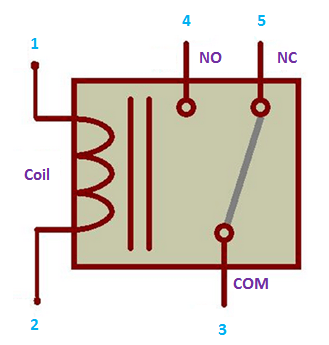 design considerations using relay and relay datasheet explanation rh electronicsbeliever com 5V Relay Data Sheet 5V Relay Data Sheet