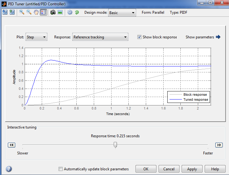 Tools That Can be Used in Control System Design: simulink control design response plot