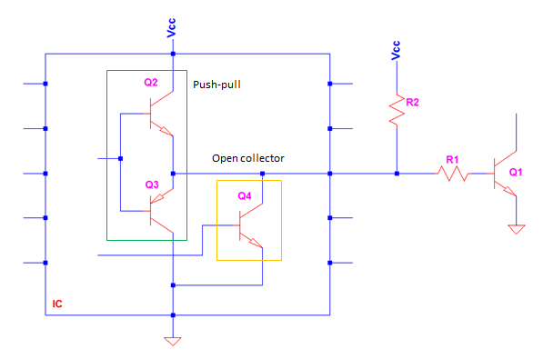 Open collector and push-pull configurations