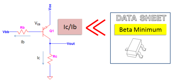 How to Saturate a PNP Transistor