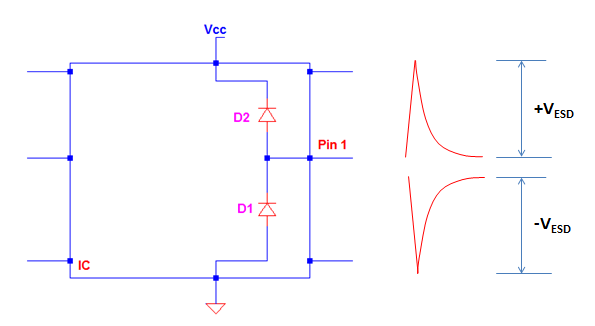 protecting devices from esd damage using internal clamp diode