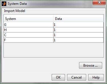 system data