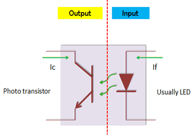 How to Bias Optocoupler