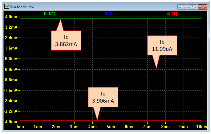 NPN Transistor Biasing Tool Ic, Ib and Ie