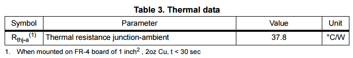 Mosfet thermal resistance