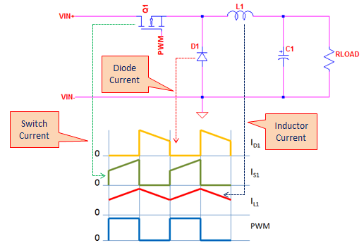 Buck Converter Duty Cycle Derivation