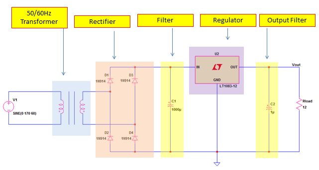 Switching Power Supply Operation Principle and Design