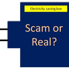 Home Power Saver Circuit Diagram 2004 Honda Civic Ac Wiring Electricity Saving Box Scam Revealed Electronicsbeliever