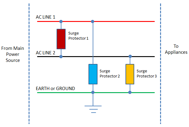 SURGE PROTECTION CIRCUIT PRINCIPLE and DESIGN - ElectronicsBeliever