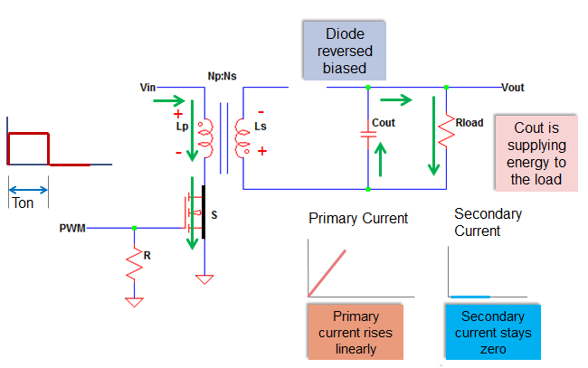 Move Incomplete Circuit When The Switch Is Open Or Turned Off The Path