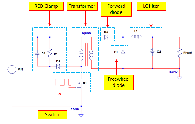 forward converter for offline switch mode power supply