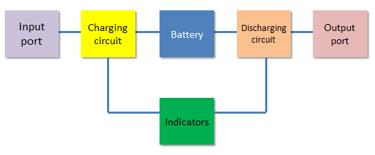 Mobile Power Bank Circuit Diagram Myideasbedroomcom