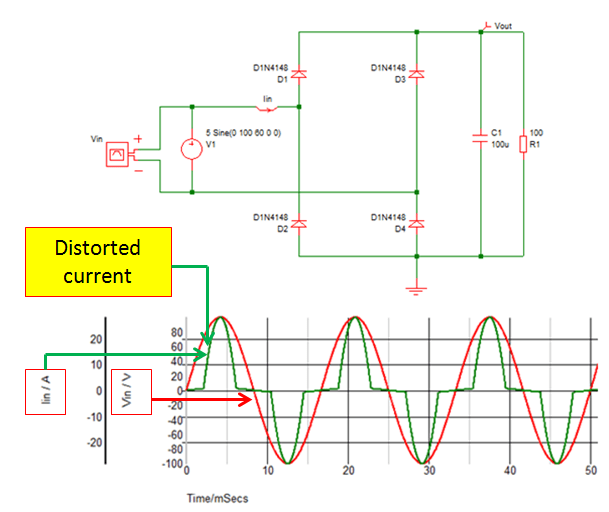 Purpose Of Power Factor Correction Electronicsbeliever