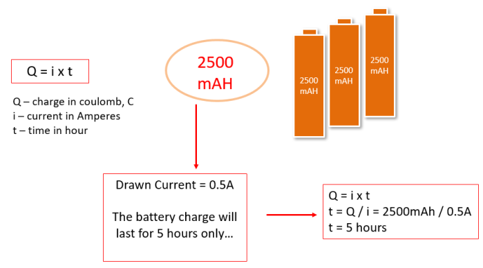 Battery Charge Calculation