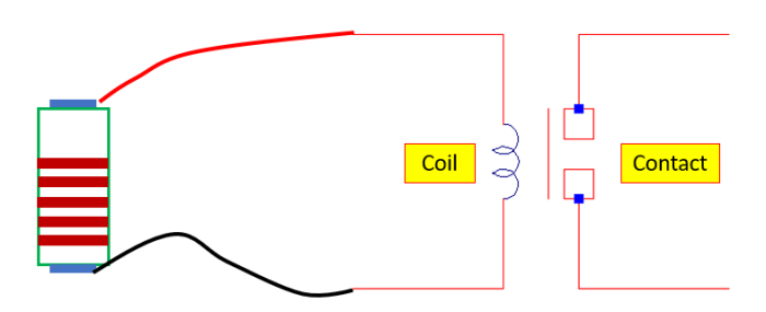 Energizing the relay coil