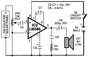 Laser Communication (Transmitter