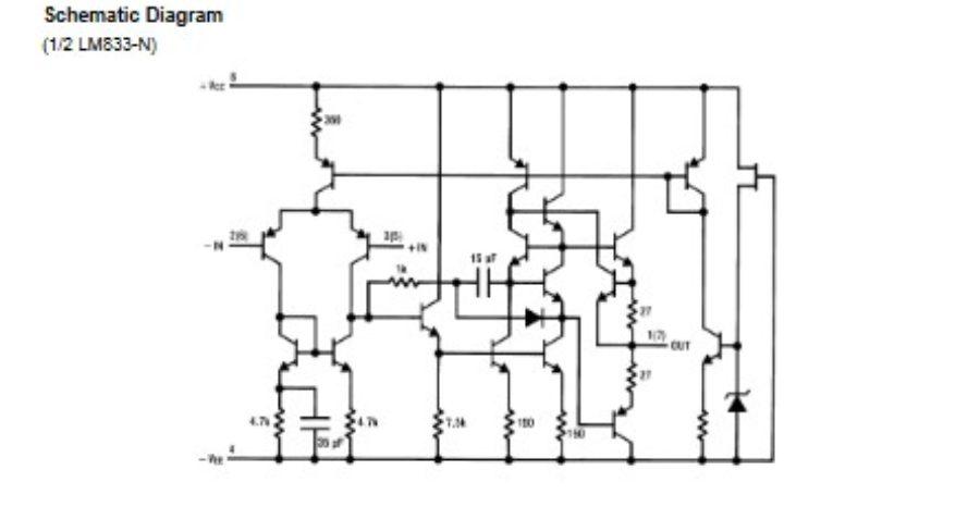LM833N PDF Datasheet