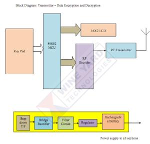 Electronics Engineering Mini Projects | Free Seminar topics 2019