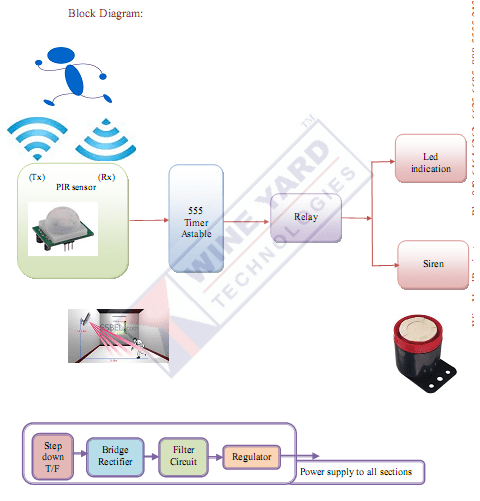 electronics mini projects with circuit diagram logixpro traffic light ladder block engineering page 6 pir based security remote controlled activation and deactivation