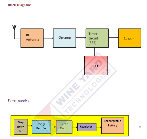 Block Wiring Diagrams Free Image Wiring Diagram Engine Schematic