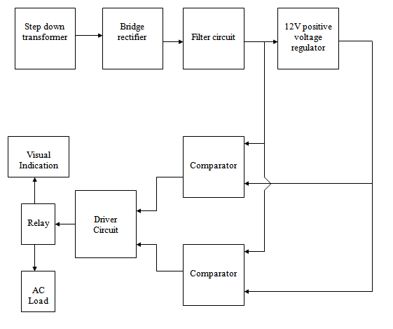 electronics mini projects with circuit diagram rv 50 amp service project engineering page 13 over under voltage protection of electrical appliances