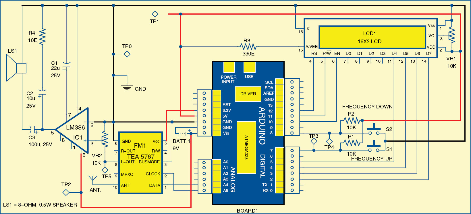 hight resolution of fm receiver circuit
