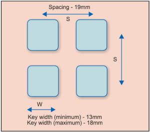 Fig. 6: Design input for a touchscreen