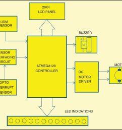 1 block diagram of an ultrasonic radar system [ 957 x 842 Pixel ]