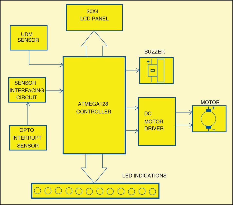 hight resolution of 1 block diagram of an ultrasonic radar system