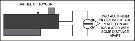 Electric Shock Gun Electronics For You