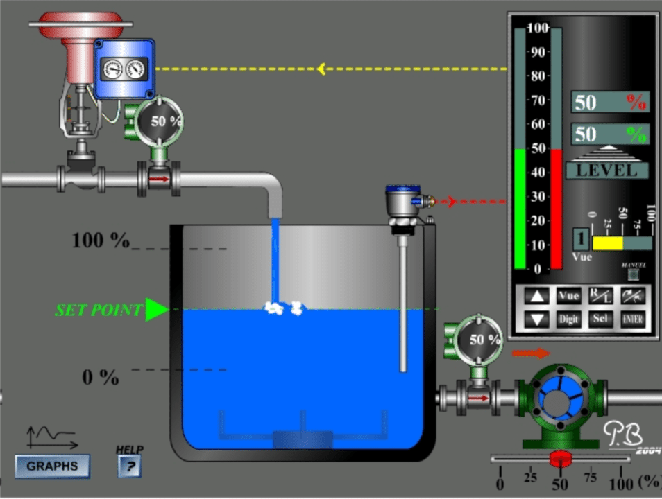 Water Level Controller Electronic Circuits And Diagramelectronics