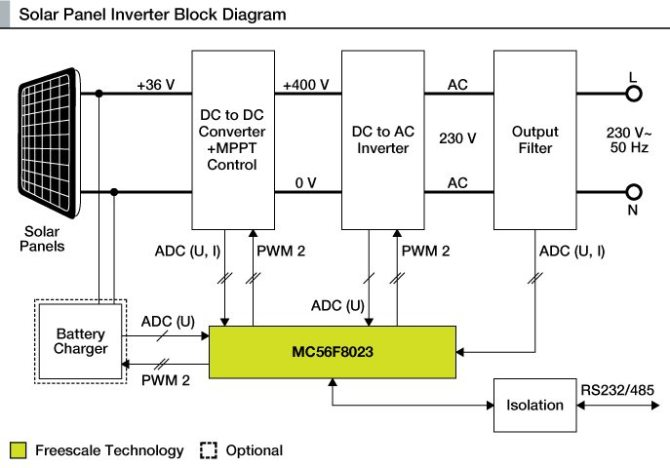 5kw inverter circuit diagram  free vehicle wiring diagrams •