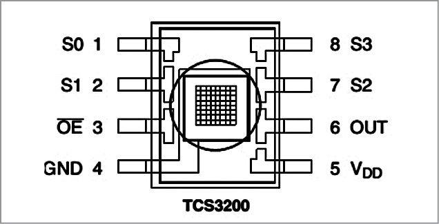 RGB Color Detector Using TCS3200 Sensor Module