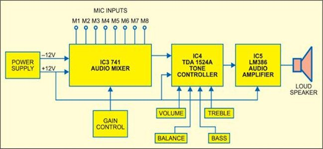Home Audio Volume Control Wiring Diagram | Home Audio Volume Control Wiring Diagram |  | Wiring Diagram