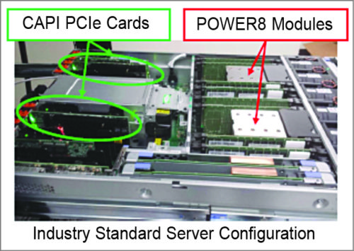 Power8 modules with CAPI PCIe cards