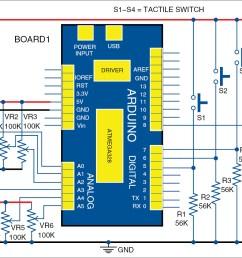 html diagram [ 1331 x 963 Pixel ]