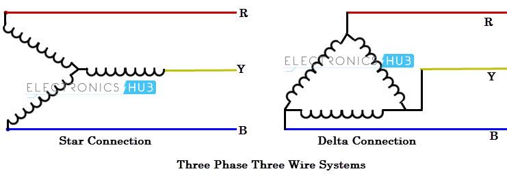 Three Phase Wiring